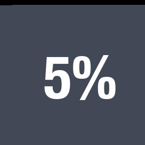 Cupon del 5%  adicional - Canon ZOOMiN